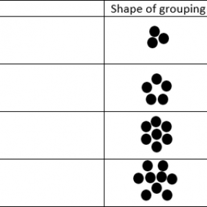 needle_groupings_large.png